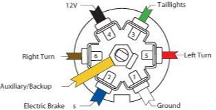 7 way wiring line art