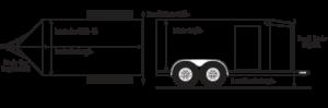 Custom Cargo Advantage Diagram