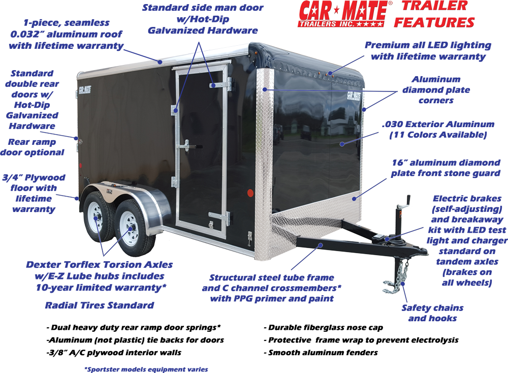 trailer-features-1000x734 - Car Mate Trailers, Inc