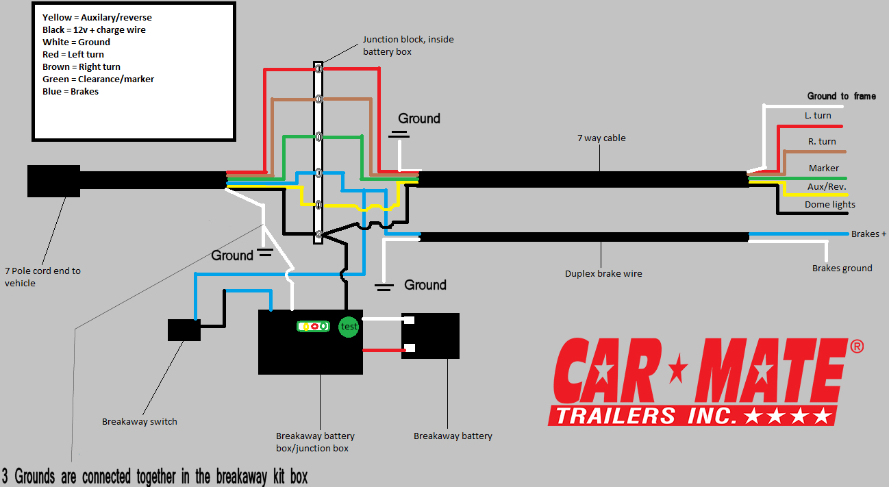 technical support car mate trailers, inc Stock Trailer Wiring Diagram