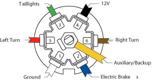 wiring-line-art-7-way-tr Wiring Way Trailer Plug on 7 way trailer light wiring, 7 way ford trailer wiring, 7 pin tow wiring, 7-way rv to 4 flat wiring, 7 pin rv plug wiring, standard 7-way trailer wiring, 7 way brake controller, 7 way trailer wiring adapter,